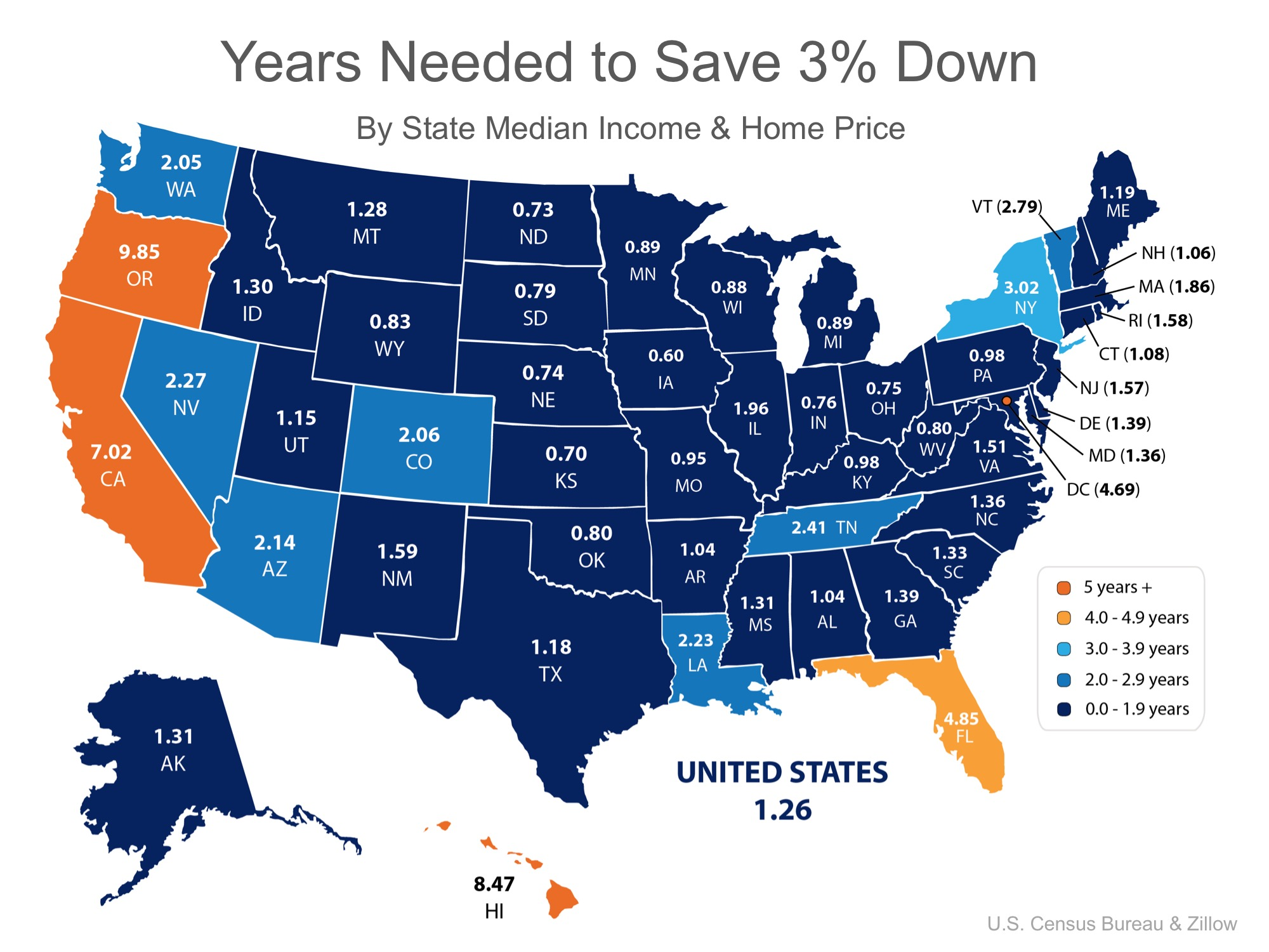 How Fast Can You Save for a Down Payment? | MyKCM