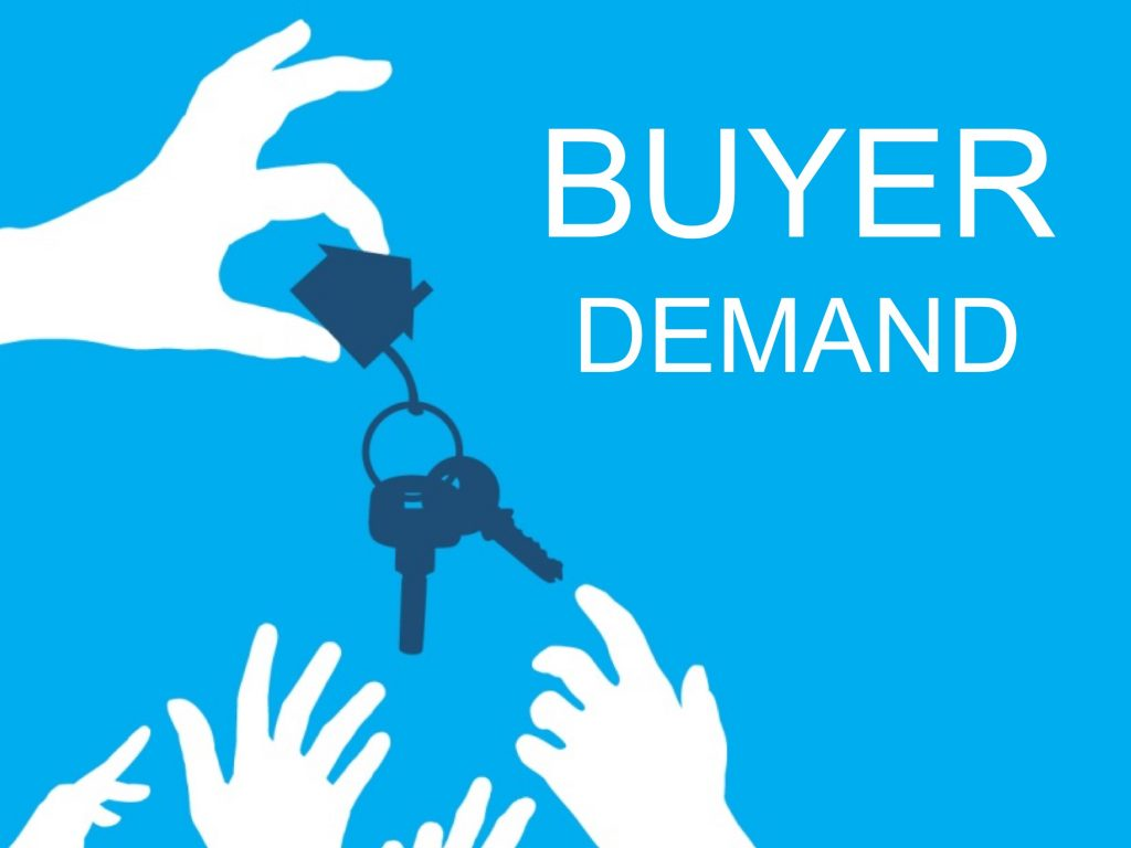 Buyer demand exceeds supply in all real estate markets