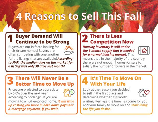 4 Reasons to Sell This Fall [INFOGRAPHIC] | MyKCM